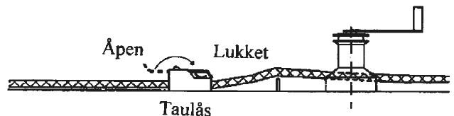 Правила перевода и форматирования